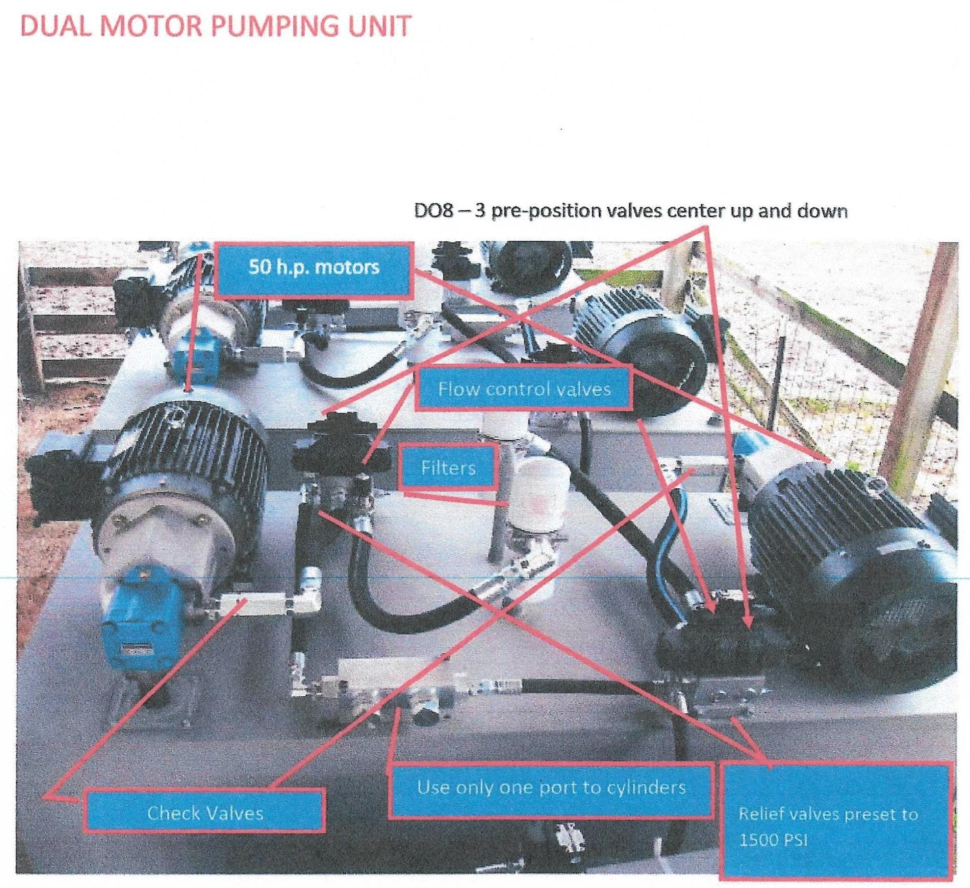 dual-motor-pumping-unit.jpg